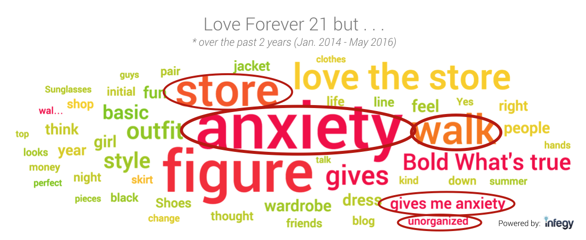 love_f21_but_store_anxiety.png