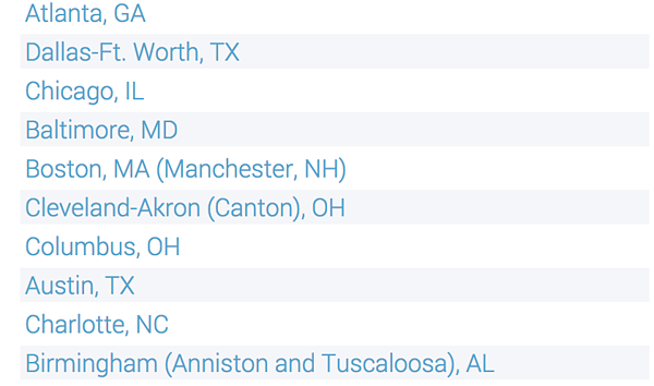 saddest U.S. cities Atlas data