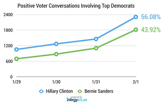 top_democrats_election_results.png