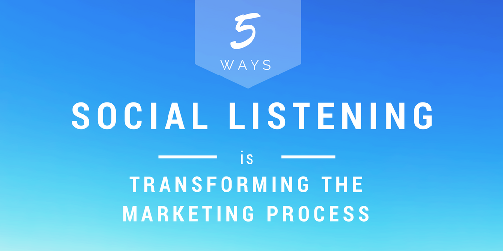 5 ways listening marketing process TITLE.png