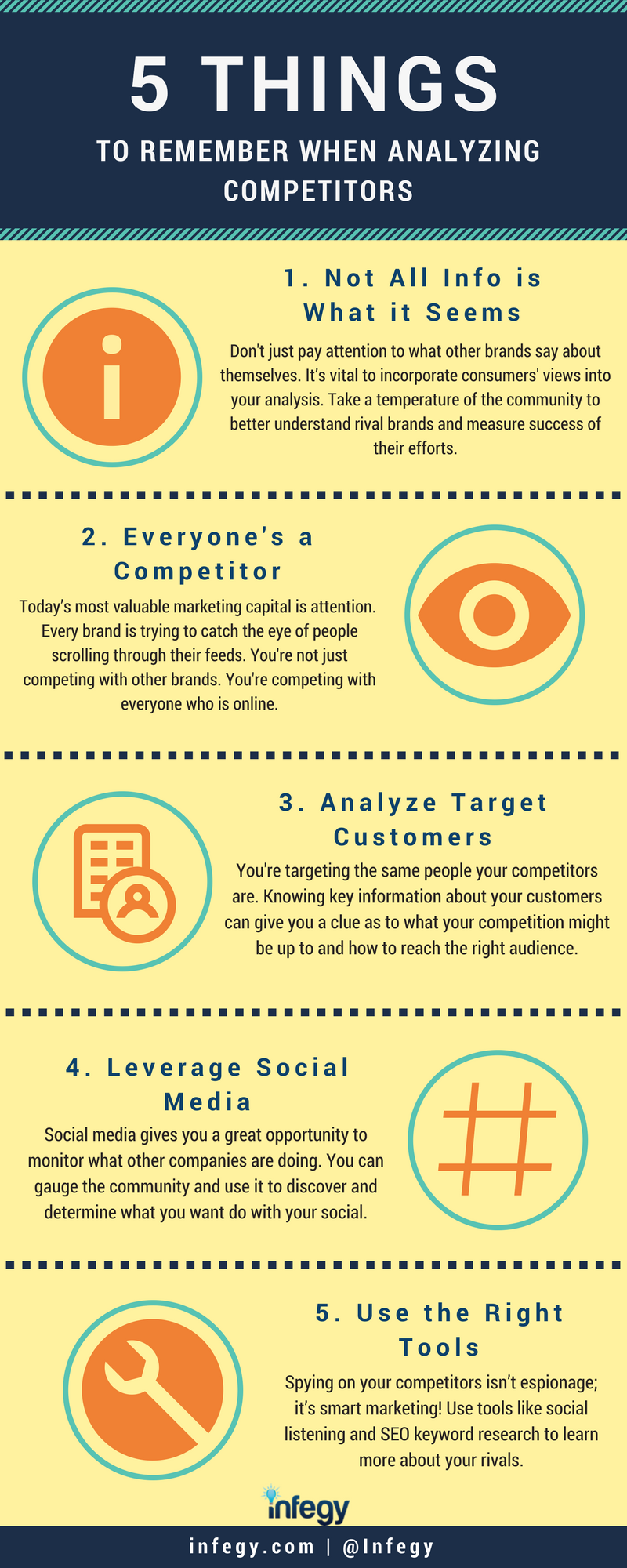 What you need to know when you analyze your competitors? One of it is to do keyword analysis.